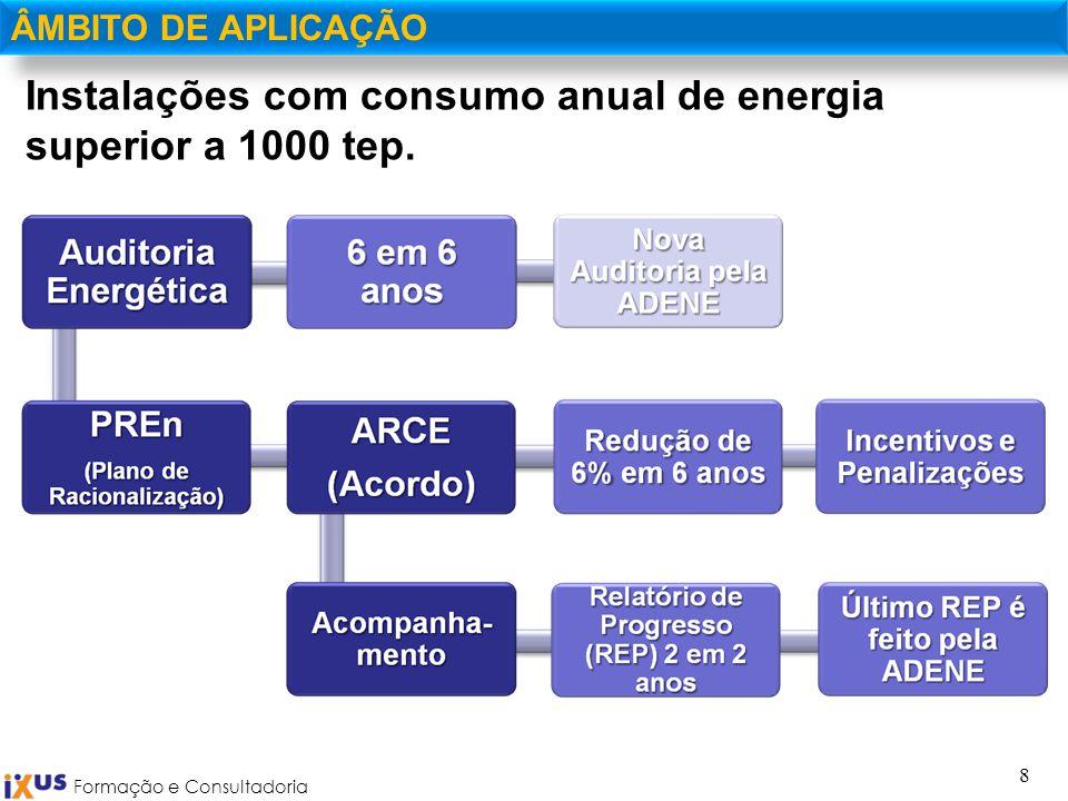 Instalações com consumo anual de energia superior a 1000 tep.