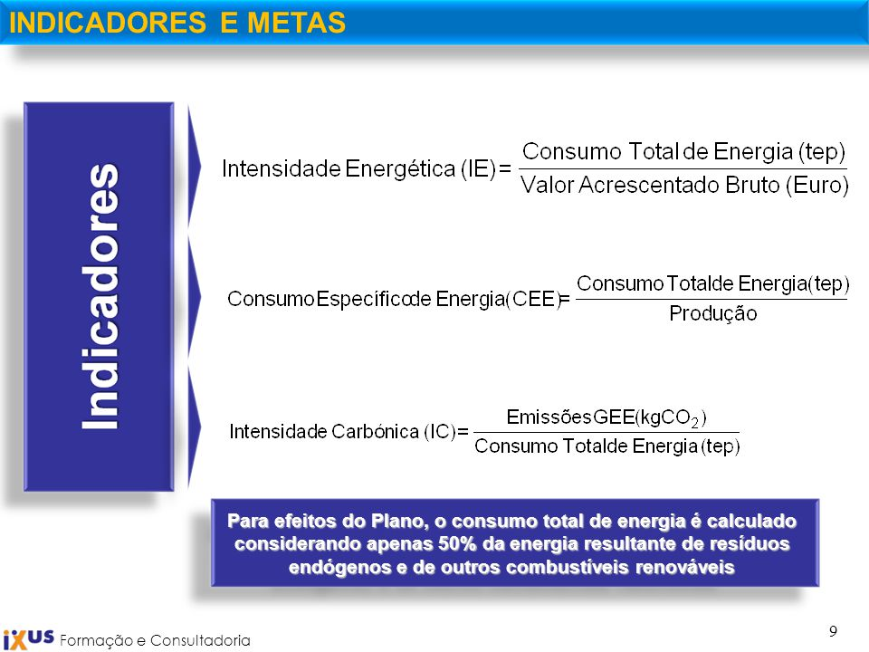 INDICADORES E METAS Para efeitos do Plano, o consumo total de energia é calculado. considerando apenas 50% da energia resultante de resíduos.