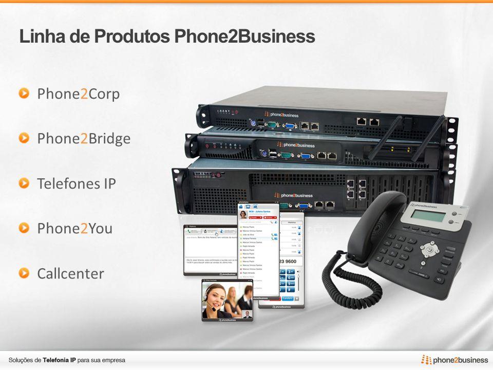 Linha de Produtos Phone2Business