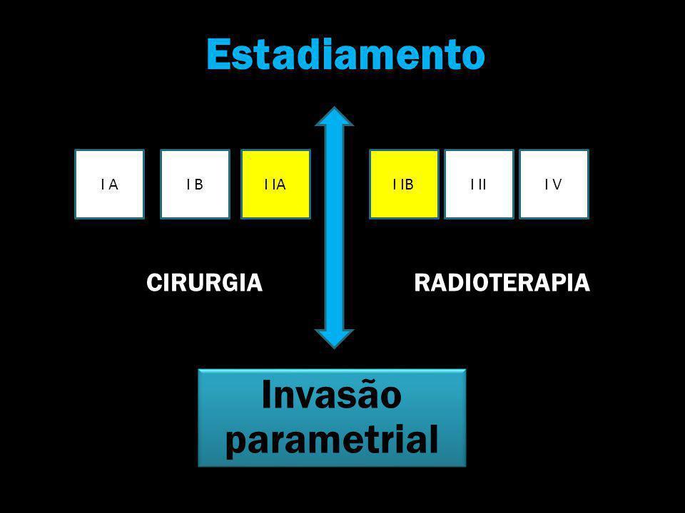 Estadiamento Invasão parametrial CIRURGIA RADIOTERAPIA I A I B I IA