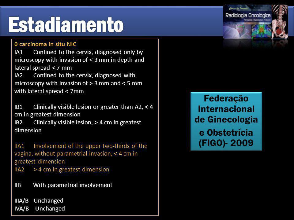 Federação Internacional de Ginecologia