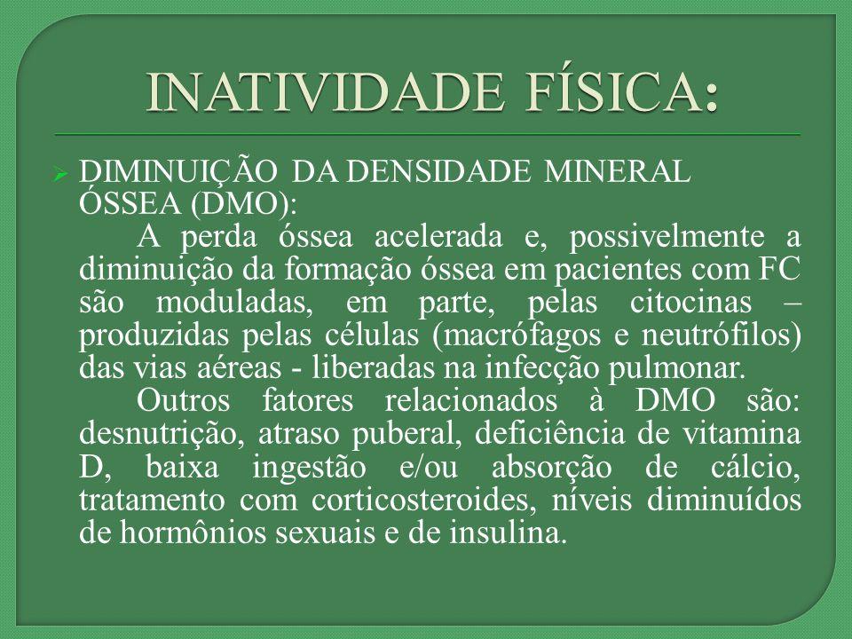 INATIVIDADE FÍSICA: DIMINUIÇÃO DA DENSIDADE MINERAL ÓSSEA (DMO):
