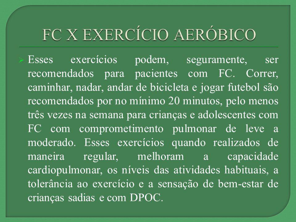 FC X EXERCÍCIO AERÓBICO