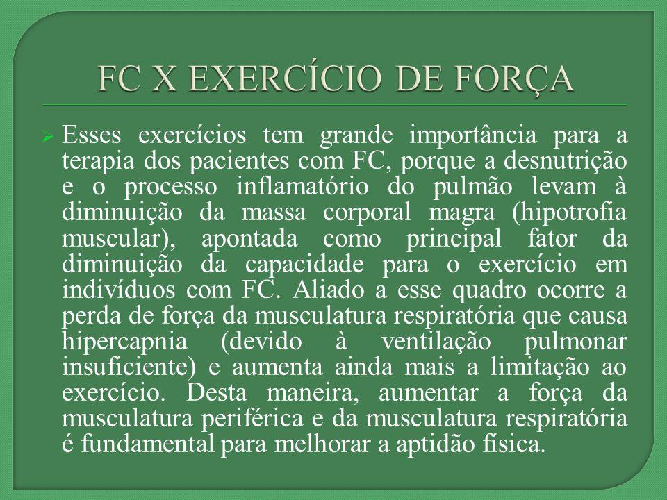 FC X EXERCÍCIO DE FORÇA