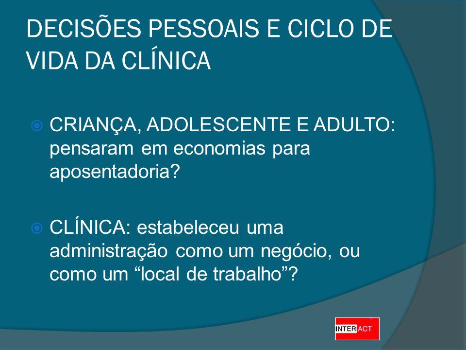DECISÕES PESSOAIS E CICLO DE VIDA DA CLÍNICA