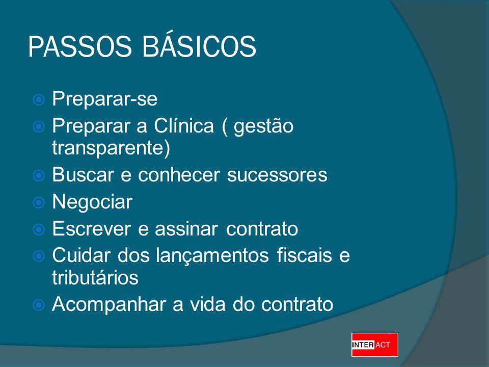 PASSOS BÁSICOS Preparar-se Preparar a Clínica ( gestão transparente)