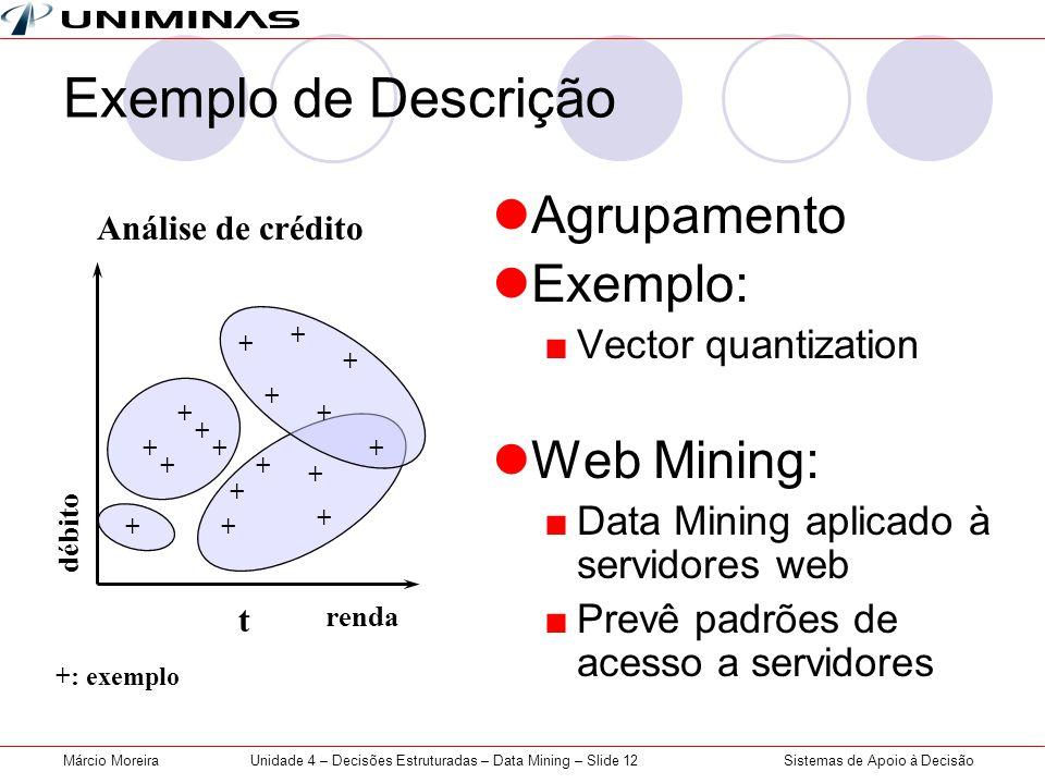 Unidade 4 – Decisões Estruturadas – Data Mining – Slide 12