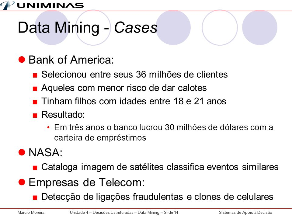 Unidade 4 – Decisões Estruturadas – Data Mining – Slide 14