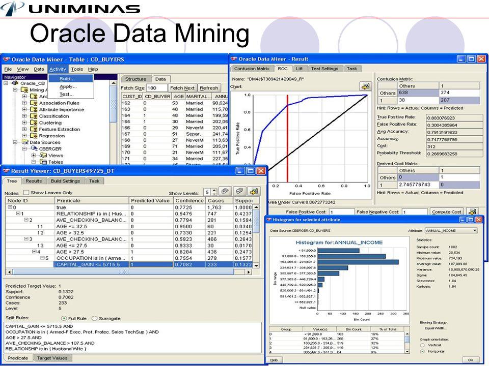 Unidade 4 – Decisões Estruturadas – Data Mining – Slide 16