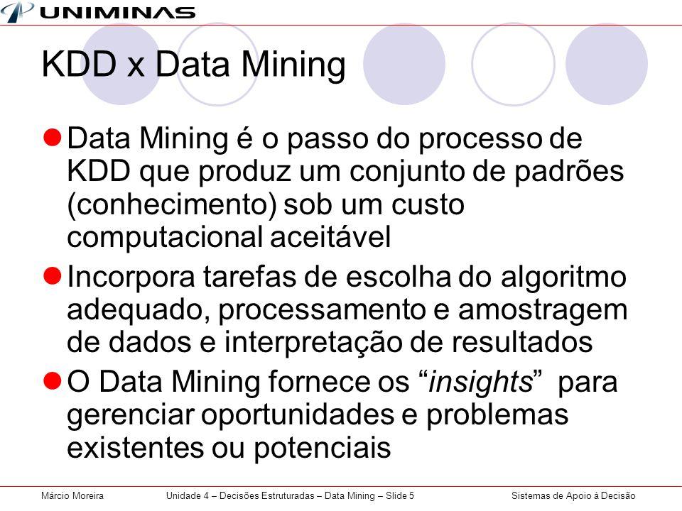 Unidade 4 – Decisões Estruturadas – Data Mining – Slide 5
