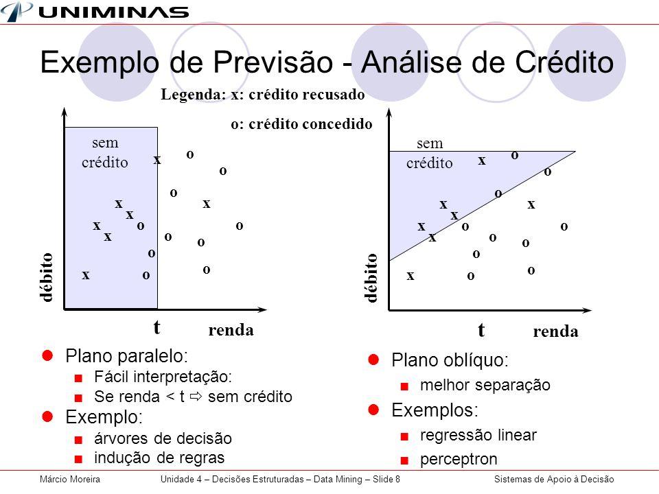 Exemplo de Previsão - Análise de Crédito