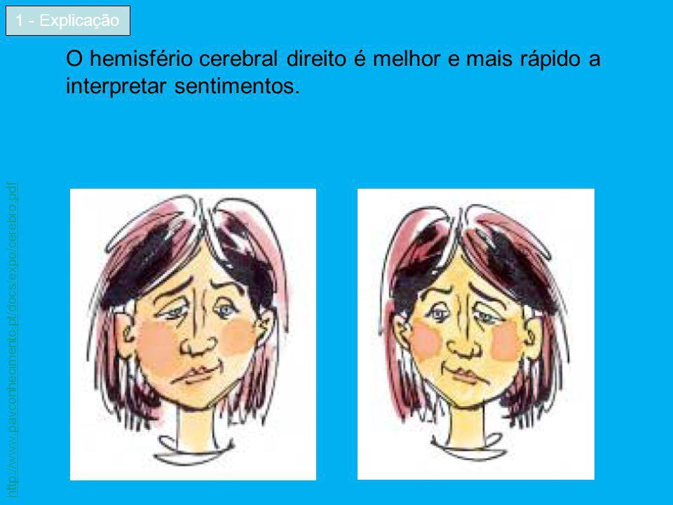1 - Explicação O hemisfério cerebral direito é melhor e mais rápido a interpretar sentimentos.