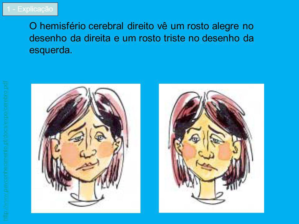 1 - Explicação O hemisfério cerebral direito vê um rosto alegre no desenho da direita e um rosto triste no desenho da esquerda.