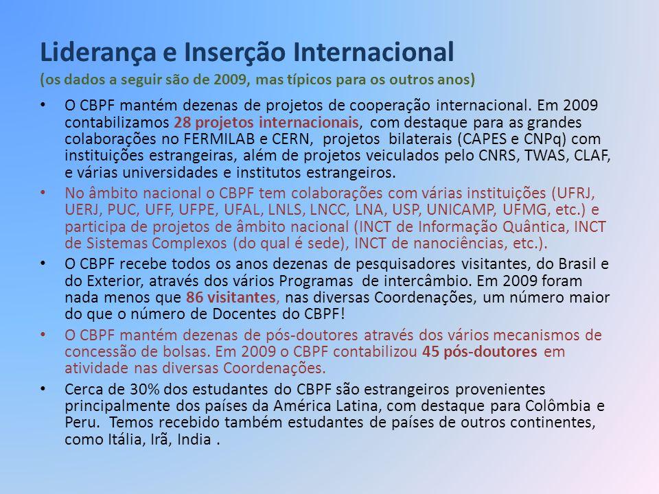 Liderança e Inserção Internacional (os dados a seguir são de 2009, mas típicos para os outros anos)