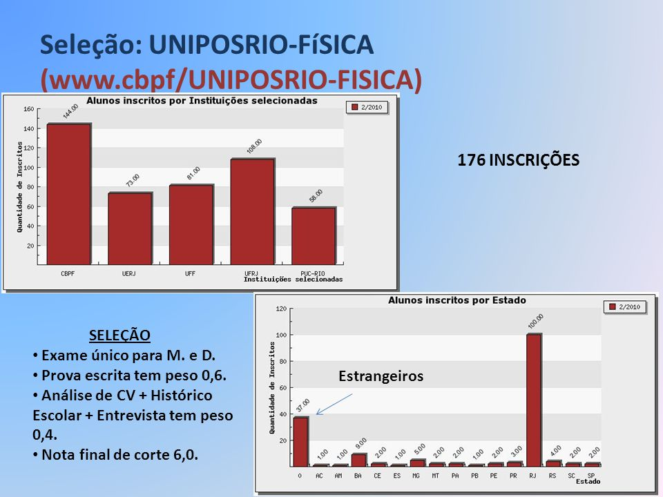 Seleção: UNIPOSRIO-FíSICA (www.cbpf/UNIPOSRIO-FISICA)