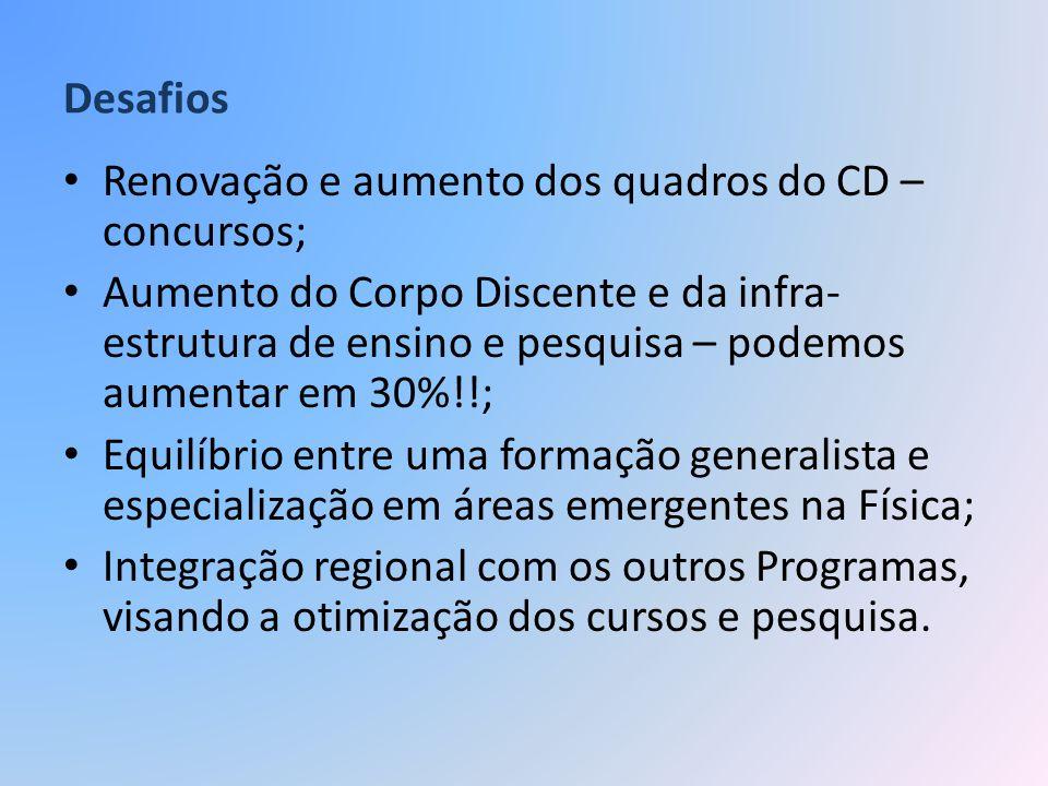 Desafios Renovação e aumento dos quadros do CD – concursos;