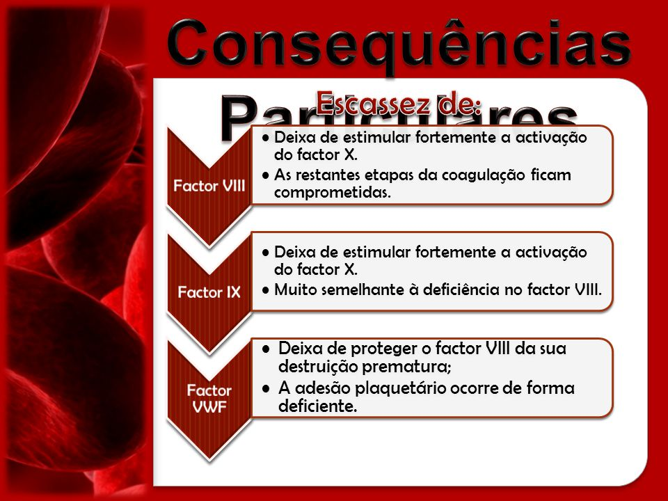 Consequências Particulares