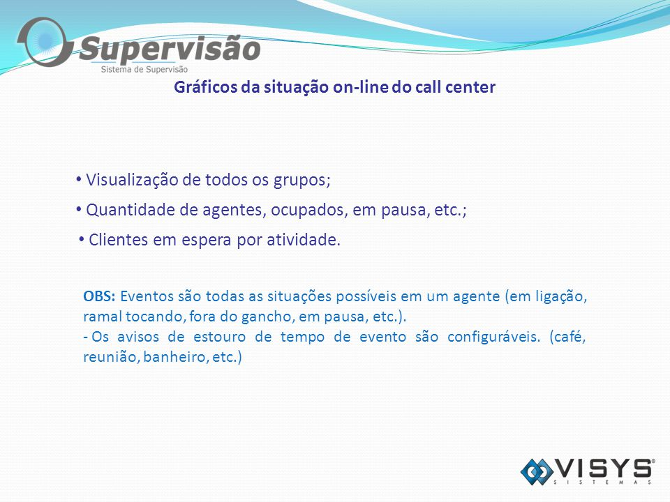Gráficos da situação on-line do call center