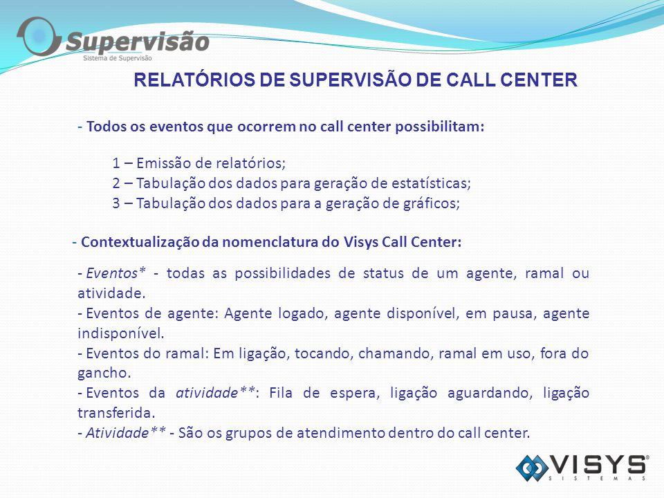 RELATÓRIOS DE SUPERVISÃO DE CALL CENTER