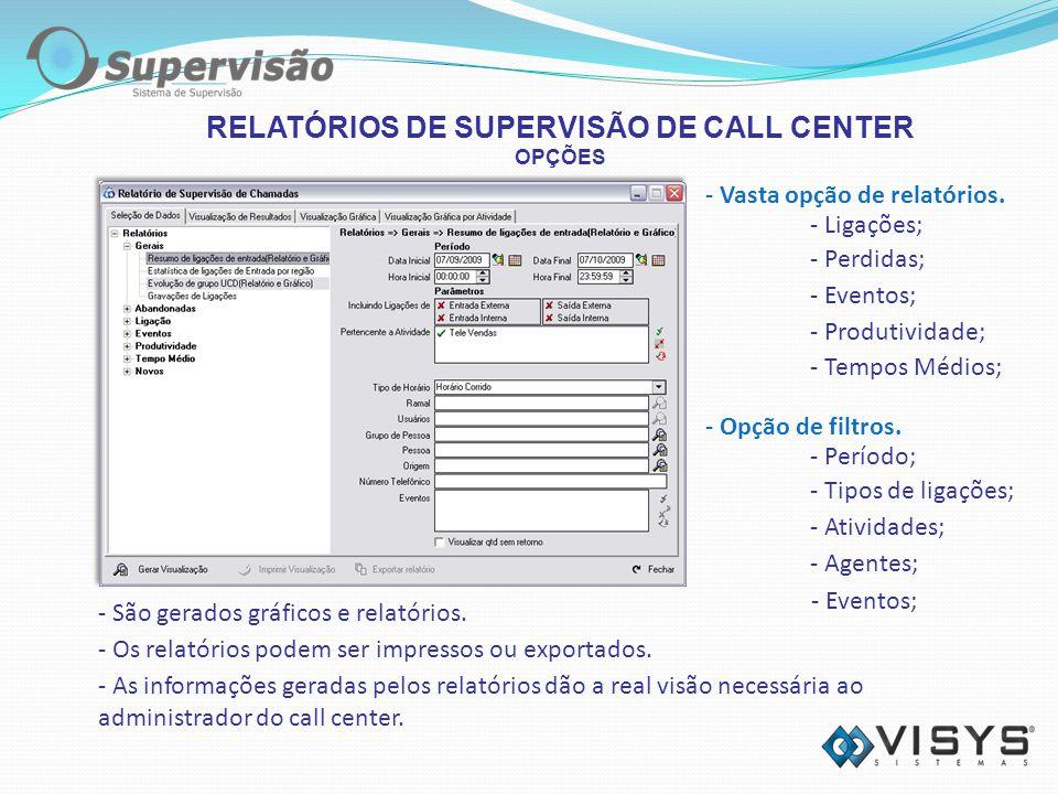 RELATÓRIOS DE SUPERVISÃO DE CALL CENTER OPÇÕES