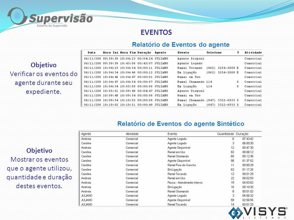EVENTOS Relatório de Eventos do agente. Objetivo. Verificar os eventos do agente durante seu expediente.