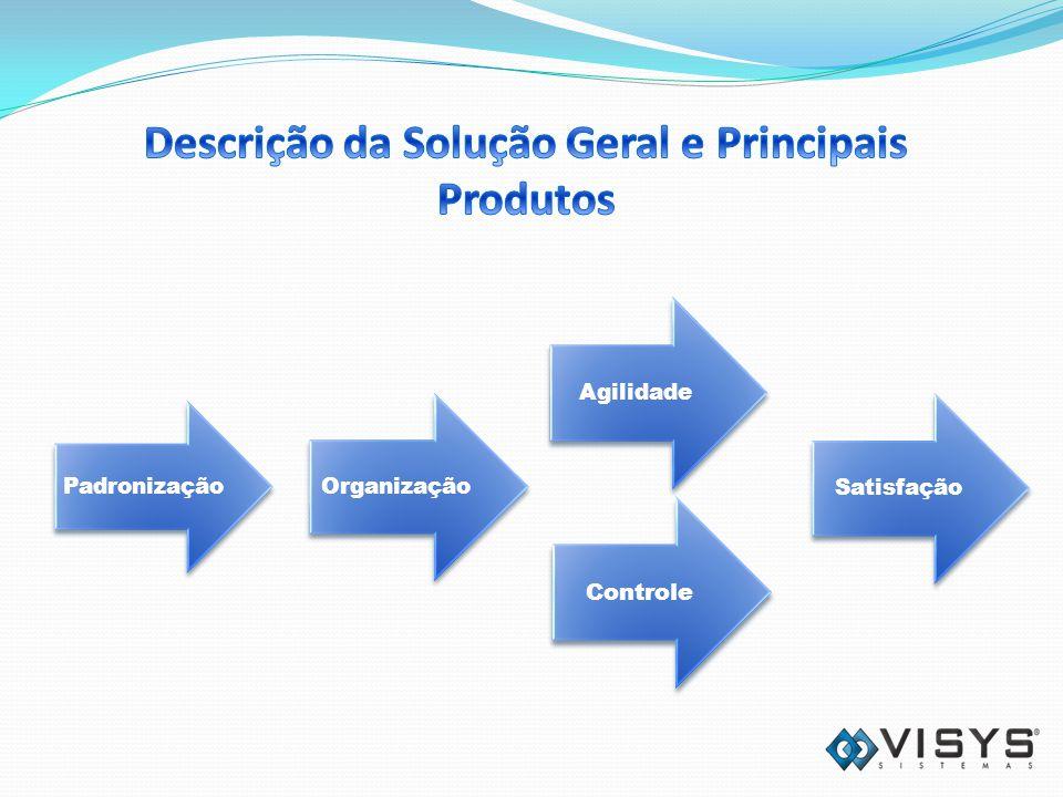 Descrição da Solução Geral e Principais Produtos