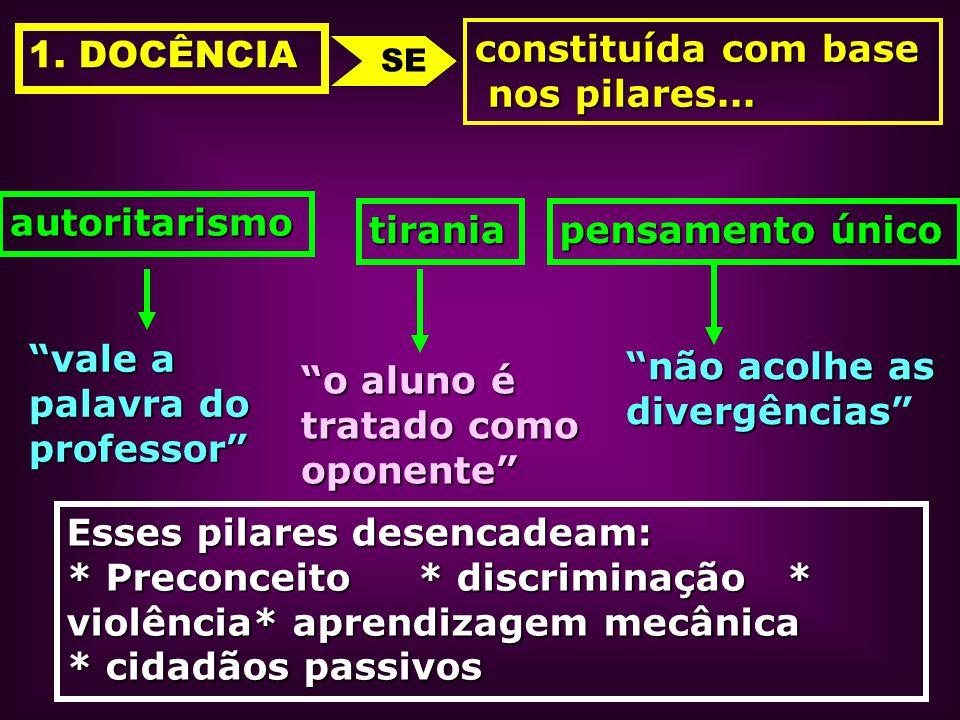 vale a palavra do professor não acolhe as divergências