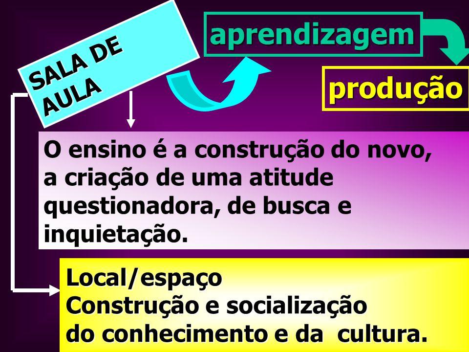 aprendizagem produção SALA DE AULA O ensino é a construção do novo,