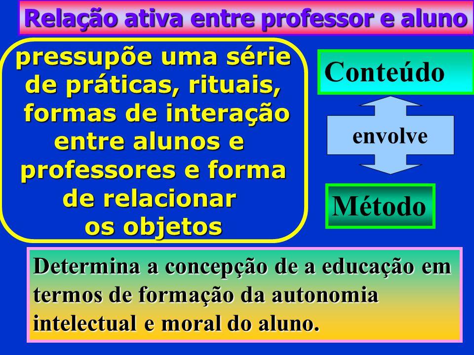 Conteúdo Método Relação ativa entre professor e aluno