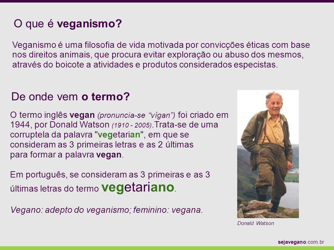 O que é veganismo De onde vem o termo