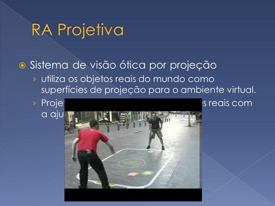 RA Projetiva Sistema de visão ótica por projeção