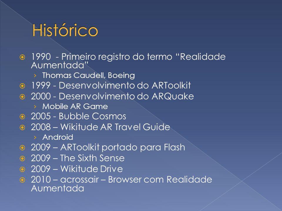 Histórico 1990 - Primeiro registro do termo Realidade Aumentada