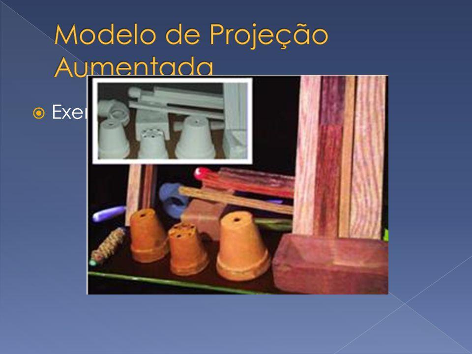 Modelo de Projeção Aumentada