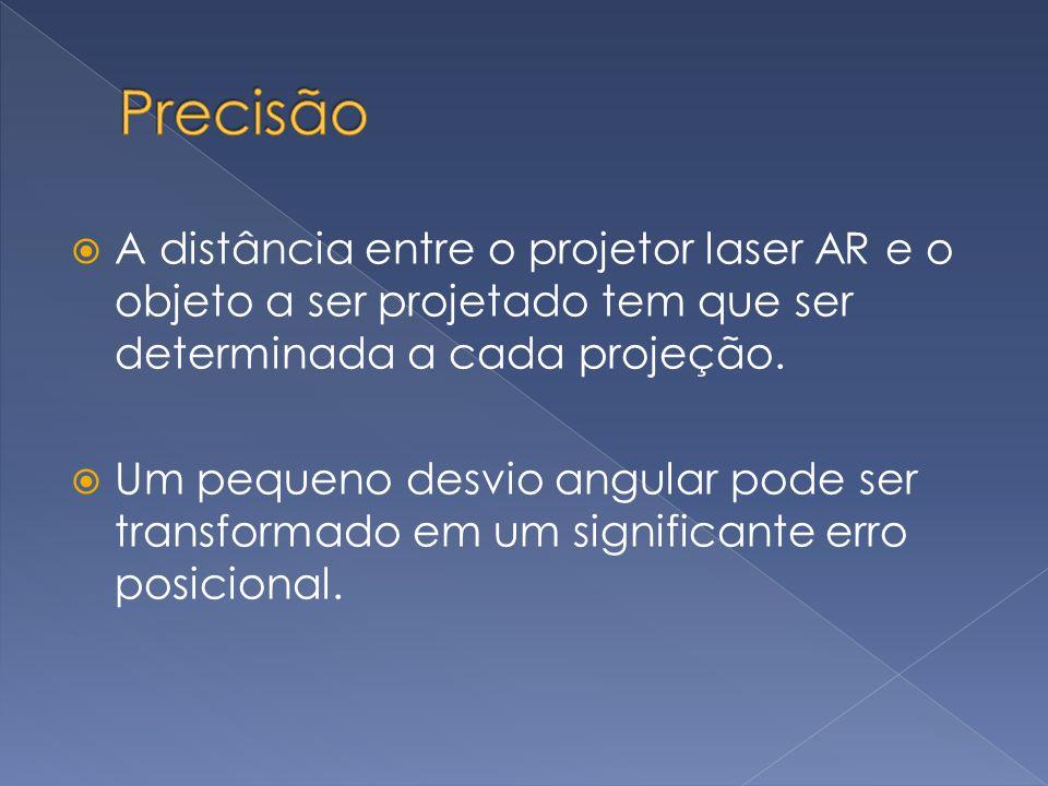 Precisão A distância entre o projetor laser AR e o objeto a ser projetado tem que ser determinada a cada projeção.