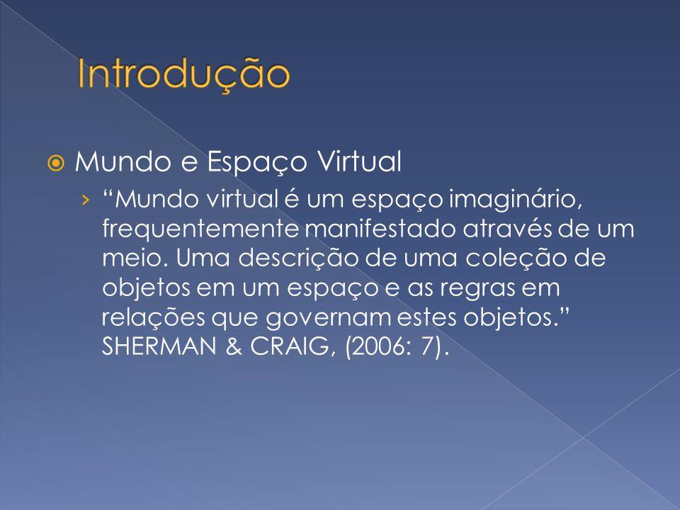 Introdução Mundo e Espaço Virtual
