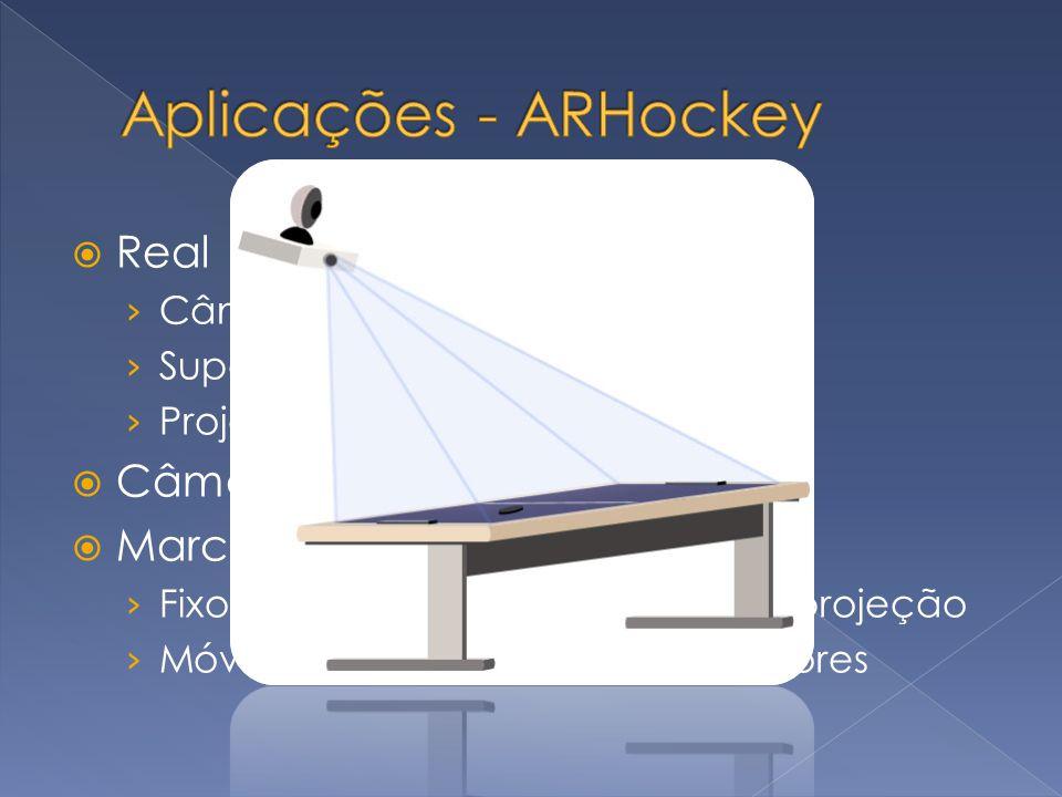 Aplicações - ARHockey Real Câmera receptora Marcadores Câmera