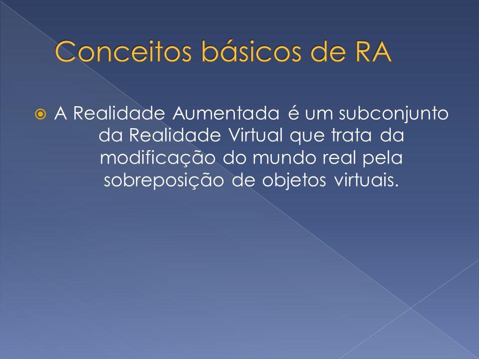 Conceitos básicos de RA