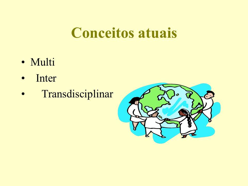 Conceitos atuais Multi Inter Transdisciplinar