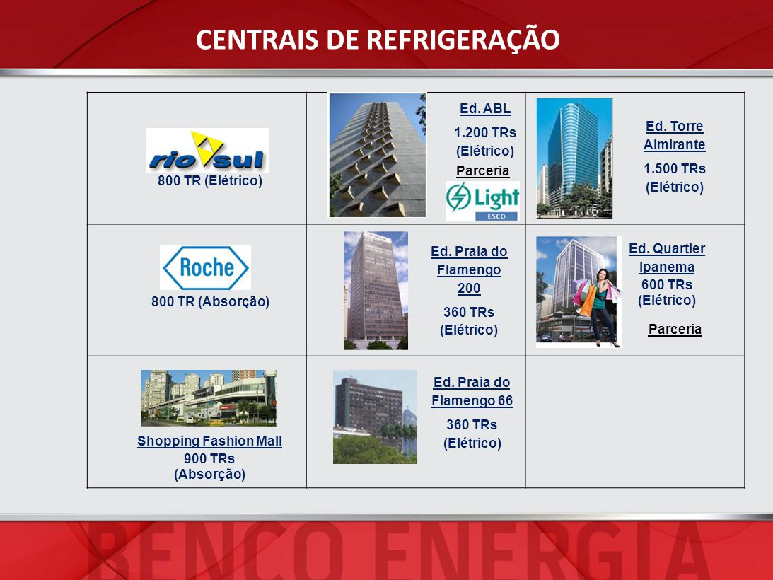CENTRAIS DE REFRIGERAÇÃO