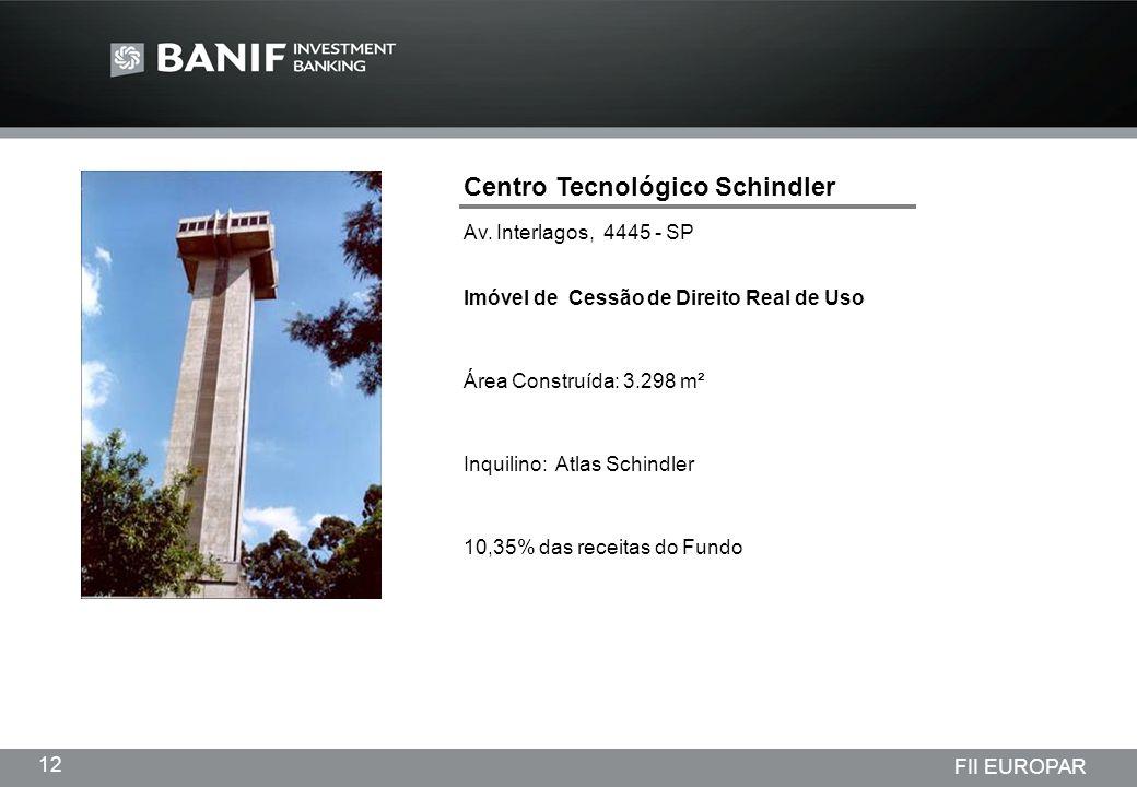 Centro Tecnológico Schindler