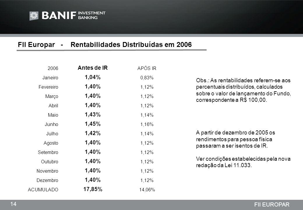 FII Europar - Rentabilidades Distribuídas em 2006