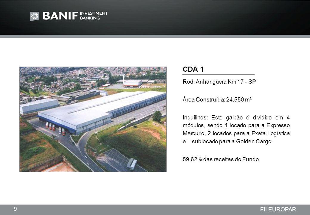 CDA 1 Rod. Anhanguera Km 17 - SP Área Construída: 24.550 m²