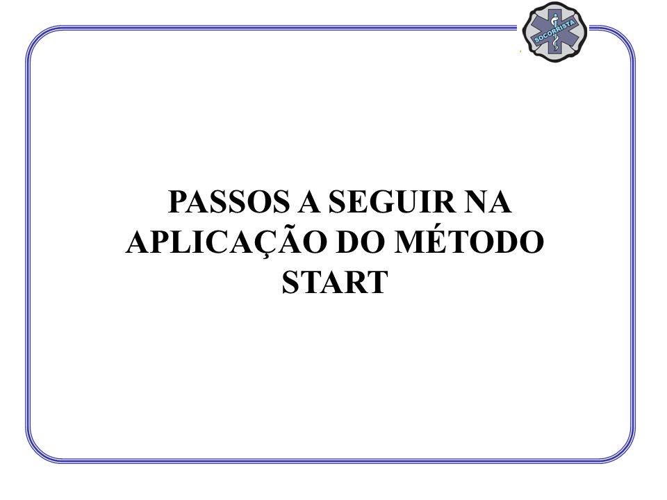 PASSOS A SEGUIR NA APLICAÇÃO DO MÉTODO START