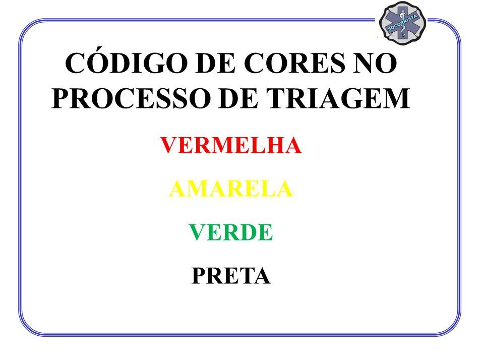 CÓDIGO DE CORES NO PROCESSO DE TRIAGEM