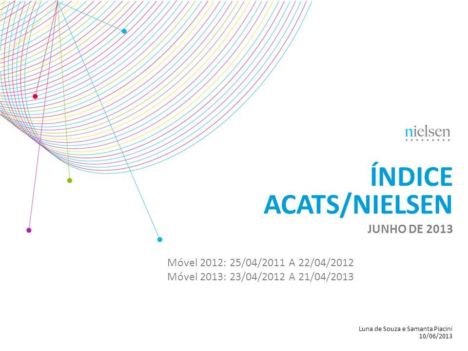 ÍNDICE ACATS/NIELSEN JUNHO DE 2013 Móvel 2012: 25/04/2011 A 22/04/2012