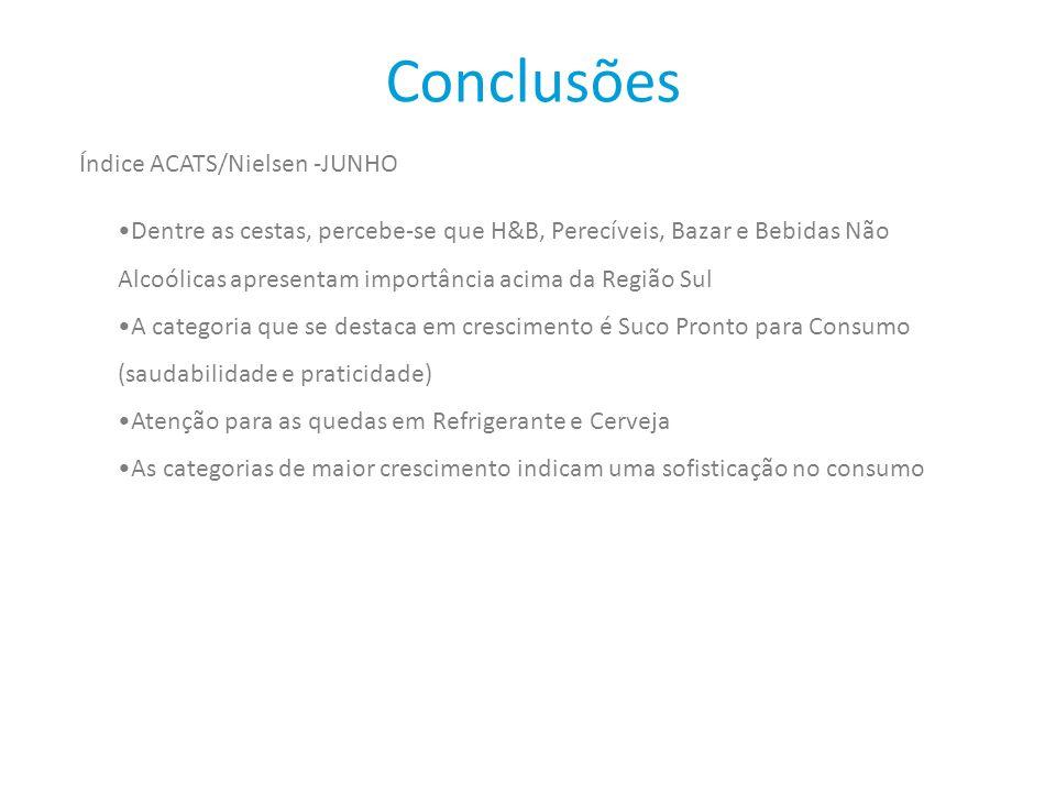 Conclusões Índice ACATS/Nielsen -JUNHO