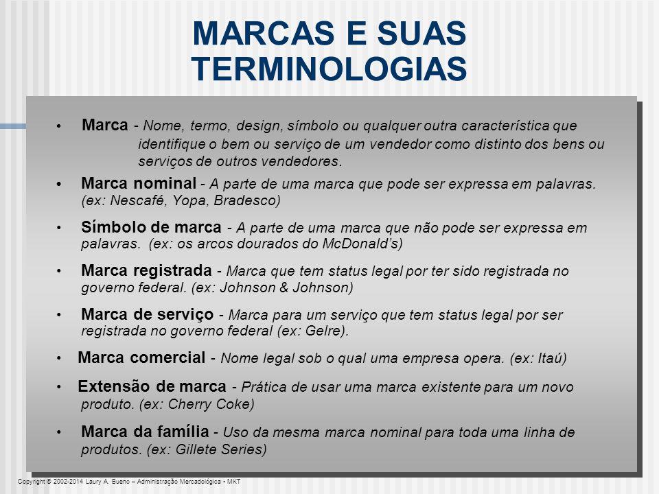 MARCAS E SUAS TERMINOLOGIAS