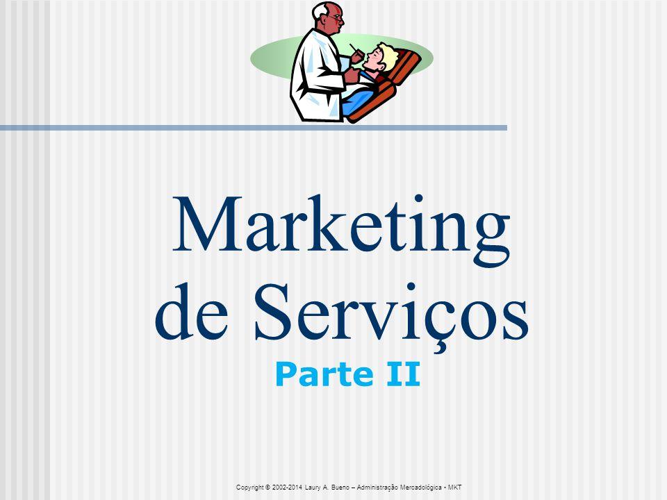 Marketing de Serviços Parte II