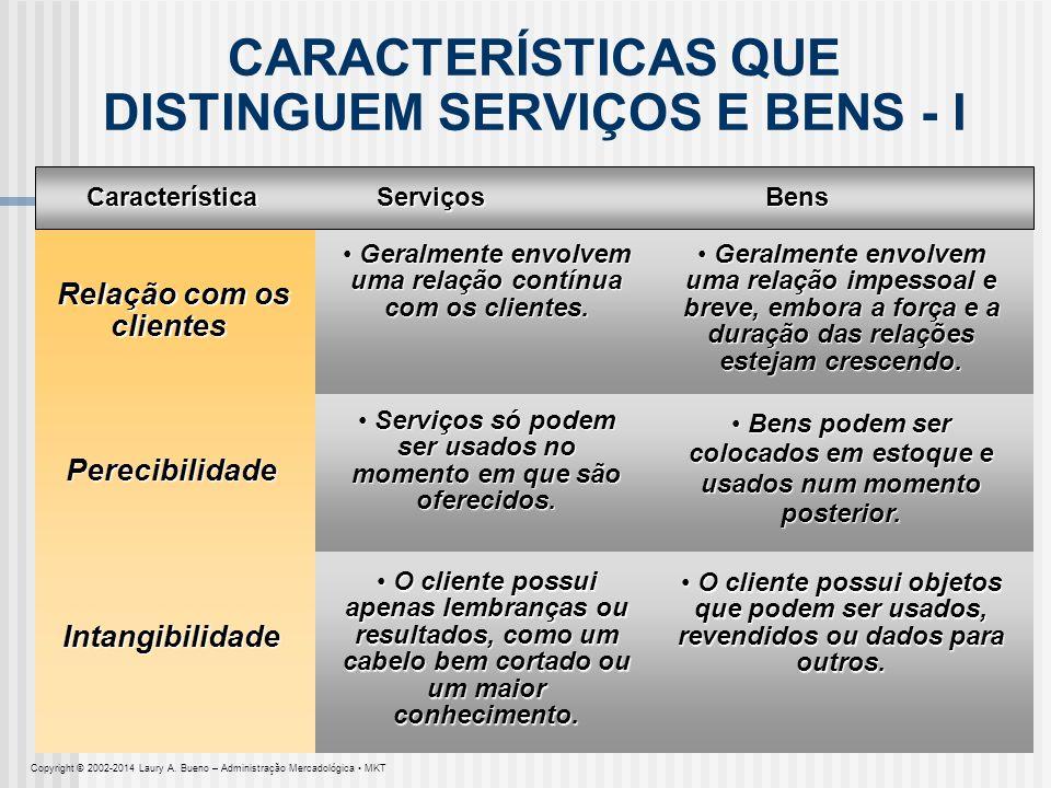 CARACTERÍSTICAS QUE DISTINGUEM SERVIÇOS E BENS - I