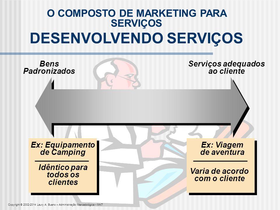 DESENVOLVENDO SERVIÇOS